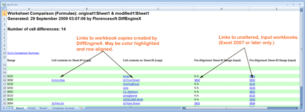 Each listed difference is hyperlinked to both altered workbook copies and originals.
